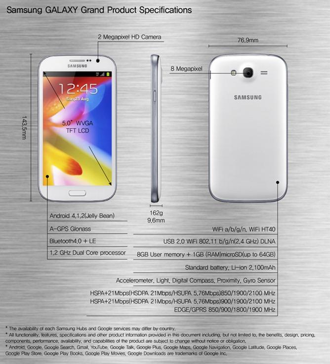 Samsung-GALAXY-Grand_harakteristiki
