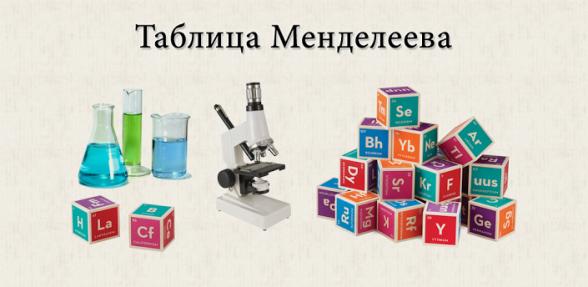 Tabl_Medneleeva