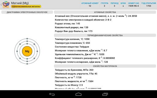 Tabl_Medneleeva_1