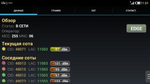 GSM Signal Monitoring 1