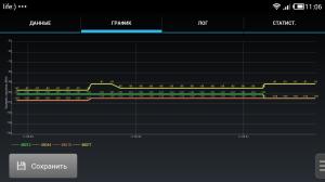 GSM Signal Monitoring 2