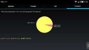 GSM Signal Monitoring 4