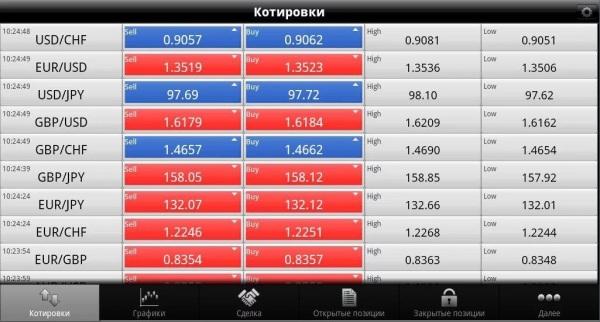 Мобильный Форекс скриншот 1