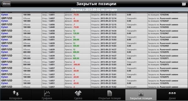 Мобильный Форекс скриншот 2