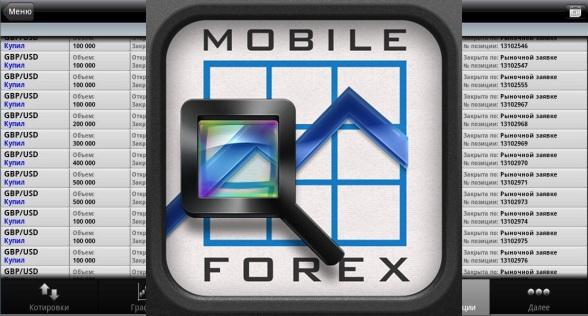 Мобильный Форекс