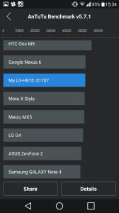 LG Nexus 5X antutu benchmark