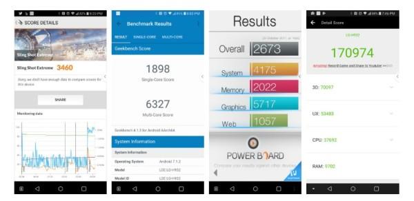 тест производительности LG V30