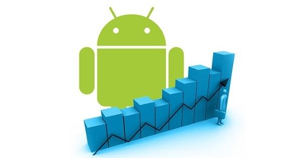 Продвижение Android